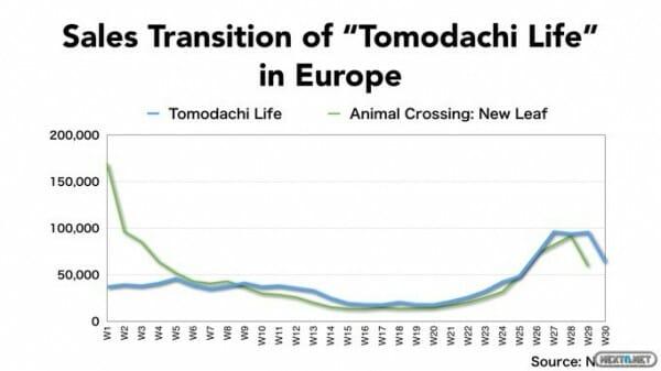 1502-17 Animal Crossing Vs Tomodachi