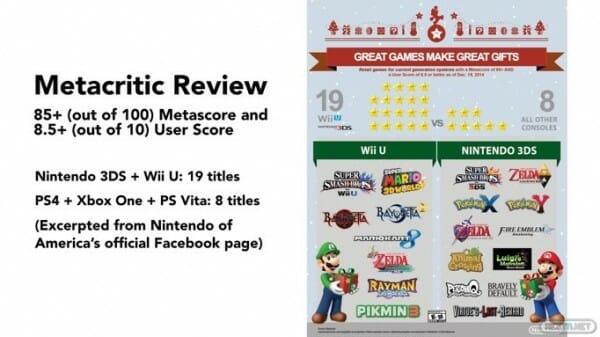 1502-17 Metacritic comparativa