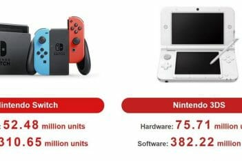 Ventas Nintendo Switch