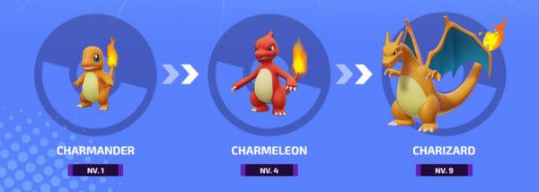 Pokémon UNITE evolución